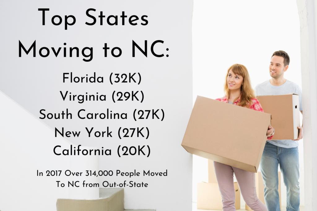 Moving To North Carolina